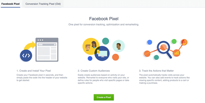What is Facebook Pixel Code and How to do Facebook Remarketing using Facebook Pixel Code?