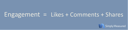 facebook engagement simply shared - facebook engagement - iide