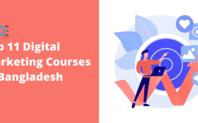 11 Best Digital Marketing Courses in Bangladesh with Course Details